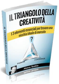 Come Creare Un InfoProdotto ebook il-triangolo-della-creatività