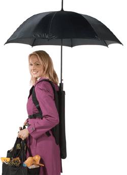Creare-InfoProdotto zaino-ombrello